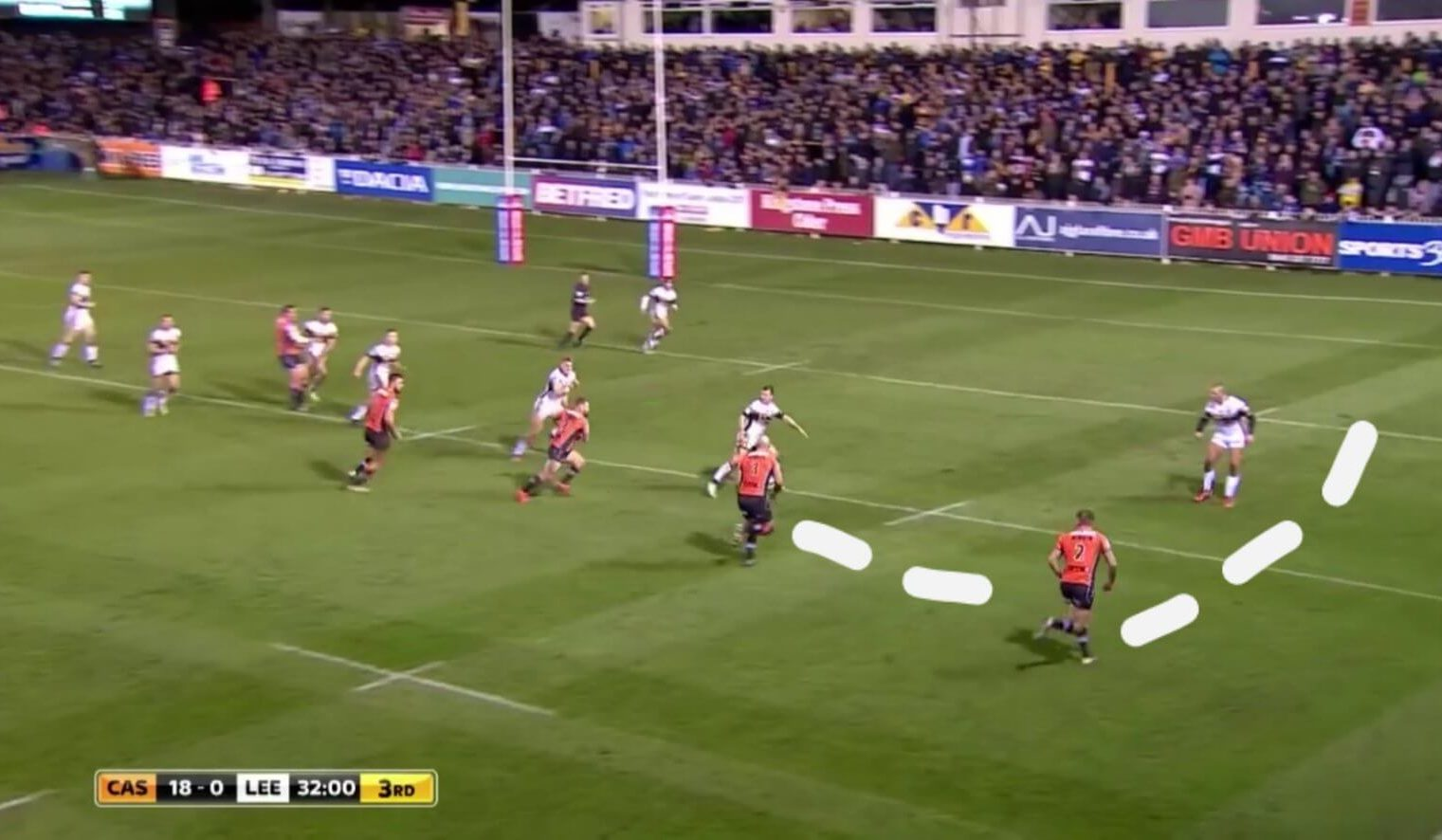 Super League 2017- Castleford Tigers vs Leeds Rhinos - Tactical Analysis
