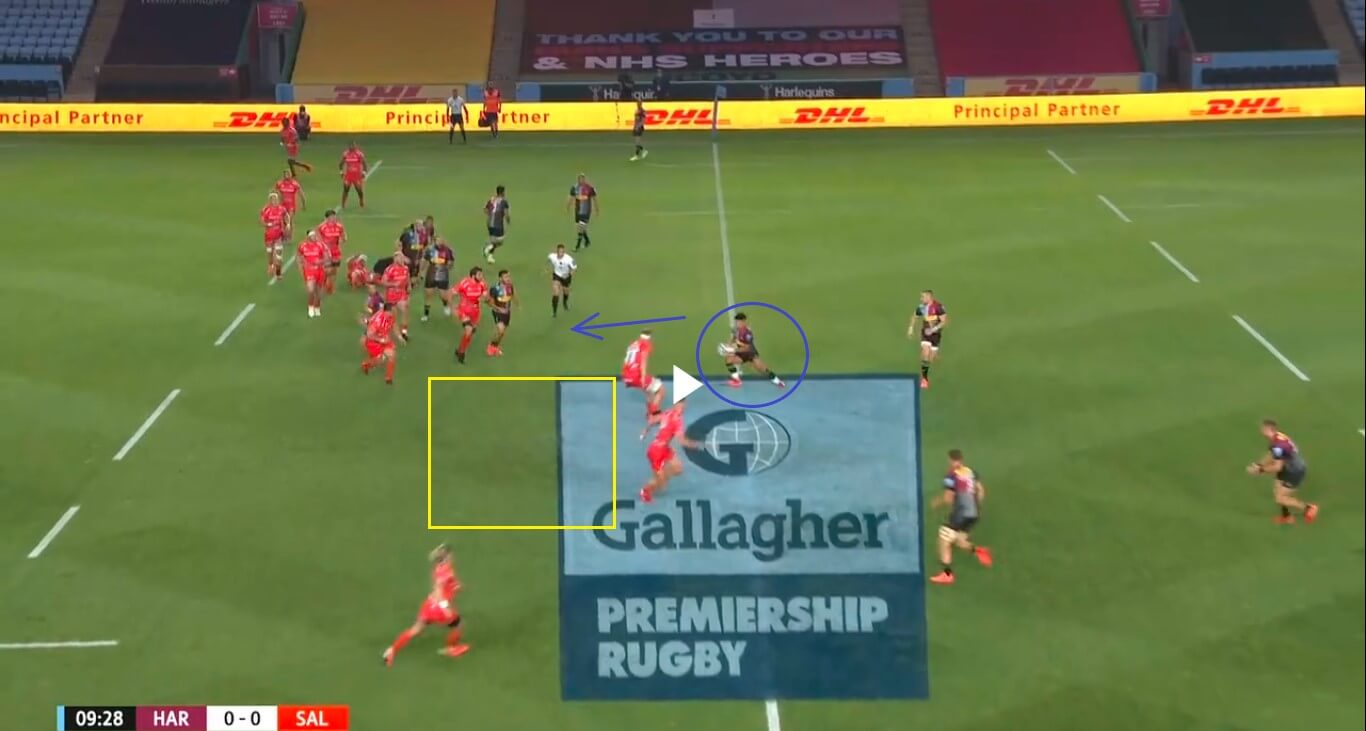 English Premiership 2019/2020: Harlequins v Sale Sharks: Why did Sale struggle? - tactical analysis tactics