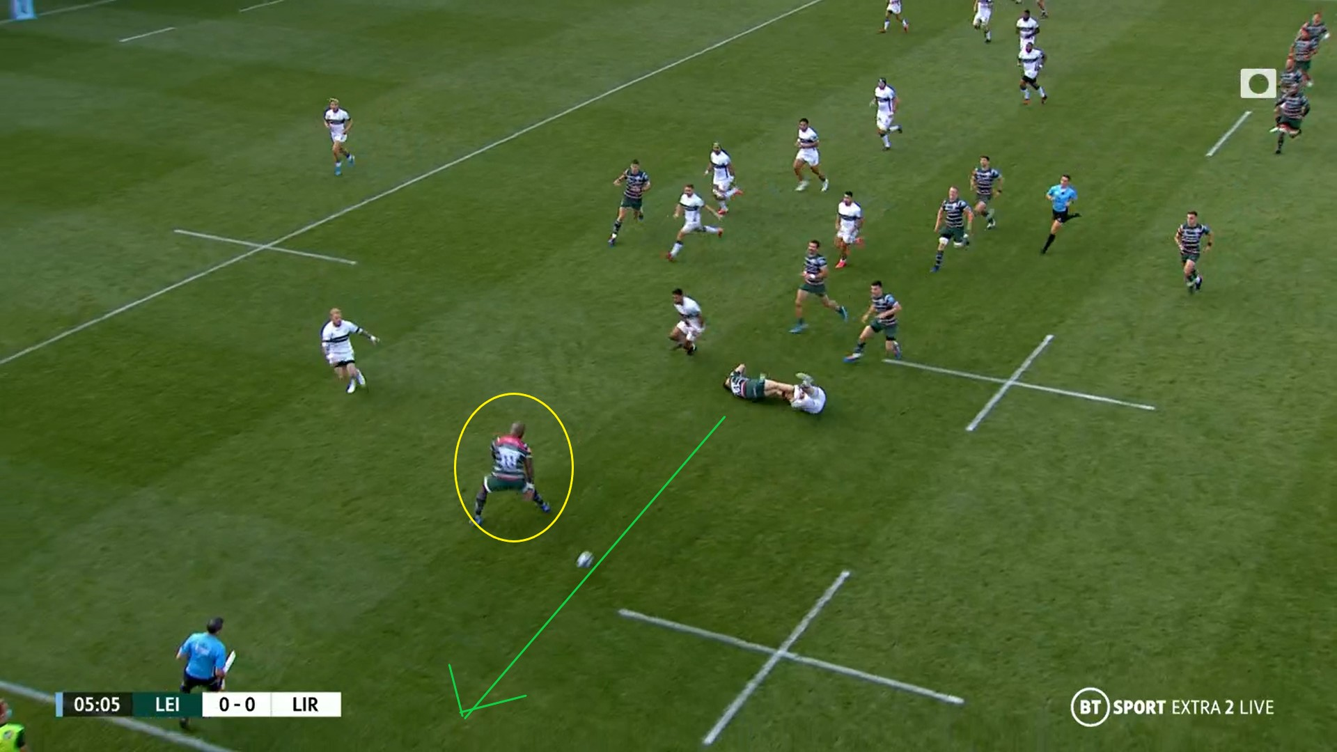 English Premiership 2019/2020: Leicester Tigers v London Irish - positives and negatives for the Tigers - tactical analysis tactics
