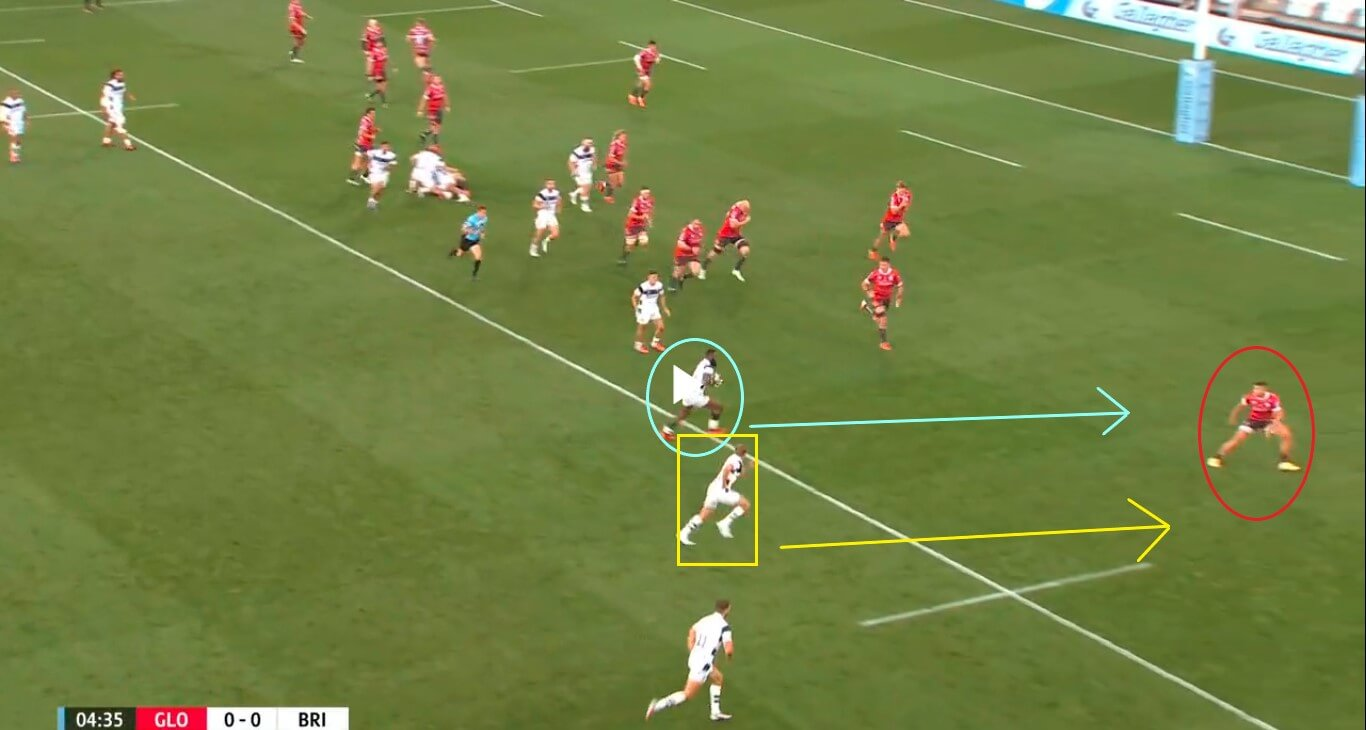 English Premiership 2019/2020: Gloucester Rugby v Bristol Bears - tactical analysis tactics