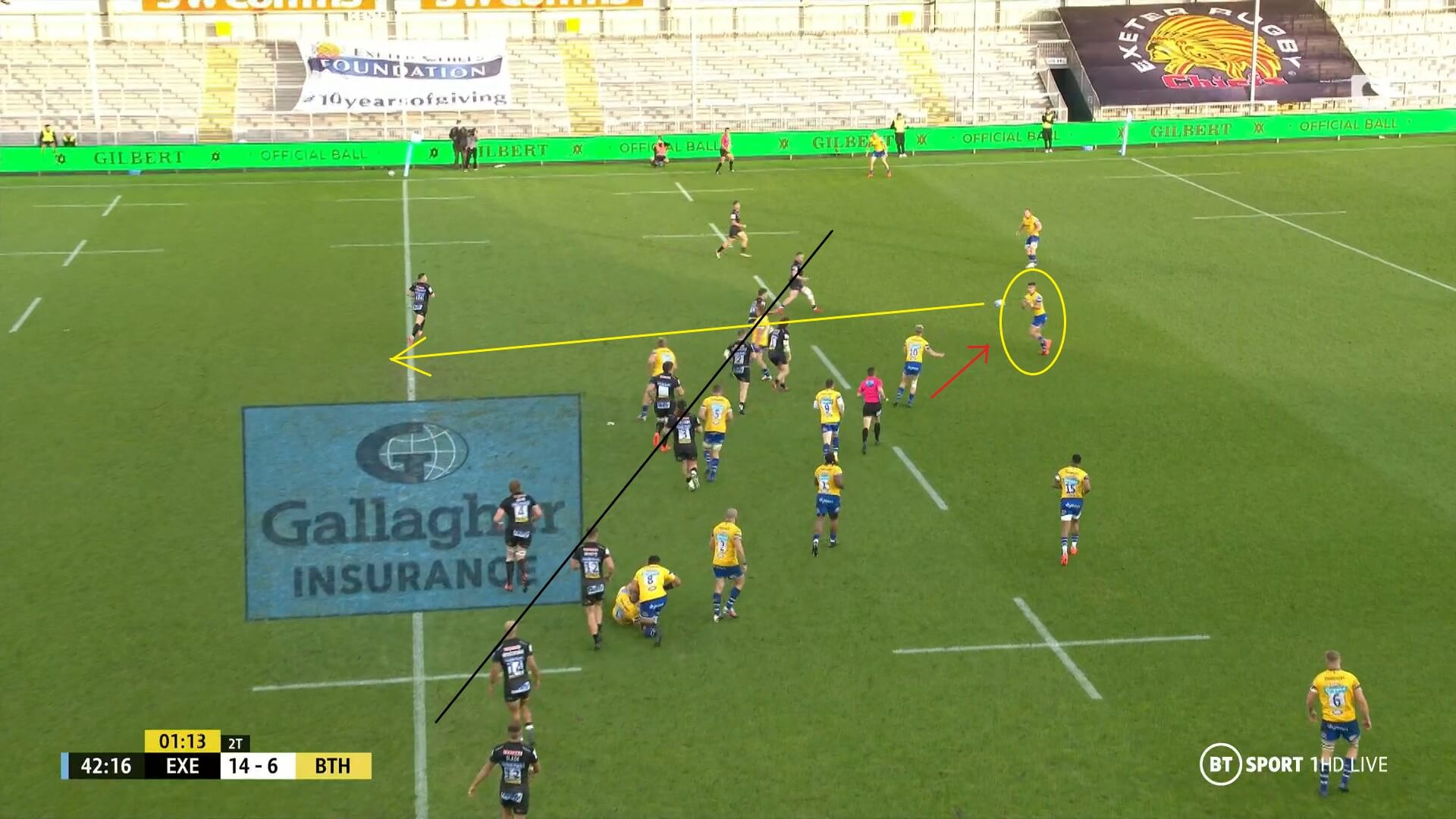 English Premiership 2019/2020: Exeter Chiefs v Bath - tactical analysis tactics