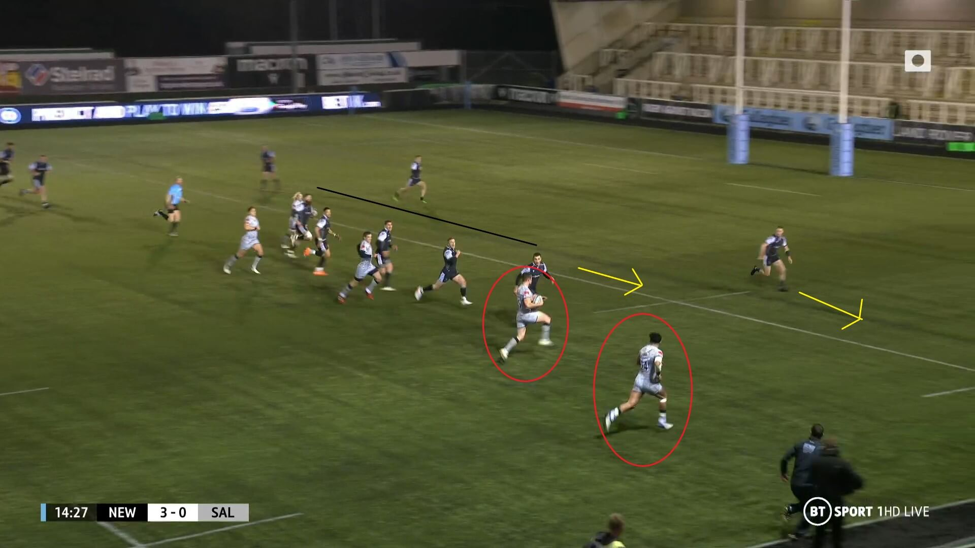 English Premiership 2020/2021: Newcastle Falcons v Sale Sharks - tactical analysis tactics