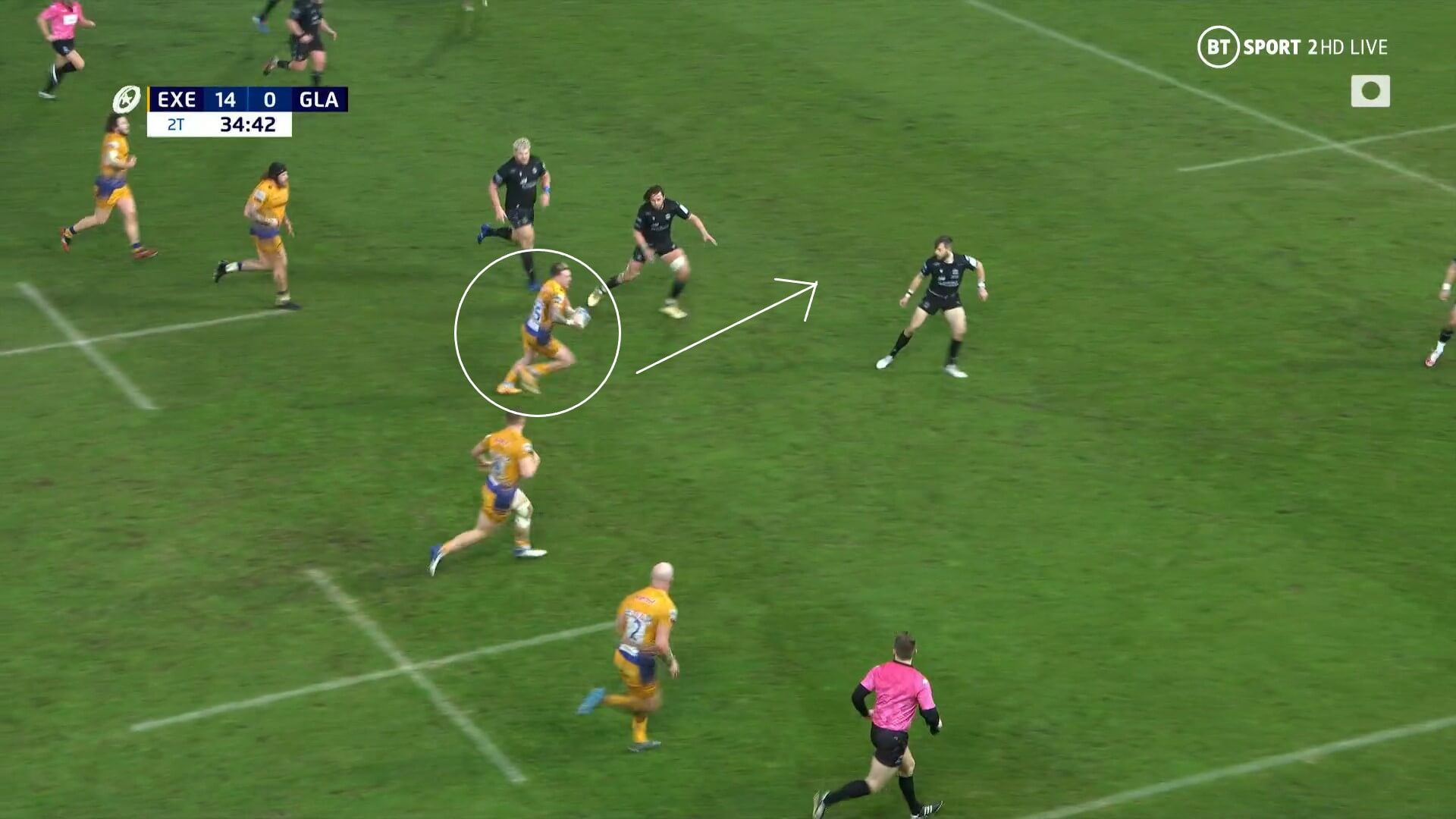 European Rugby Champions Cup 2020/2021: Exeter Chiefs v Glasgow Rangers - tactical analysis tactics