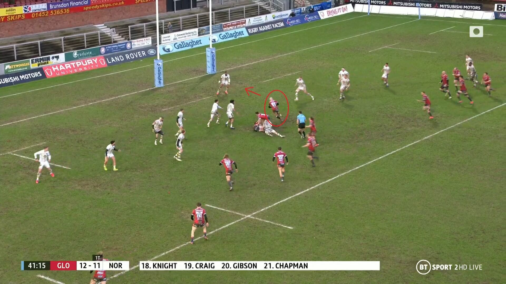 English Premiership 2020/2021: Gloucester v Northampton Saints - tactical analysis tactics
