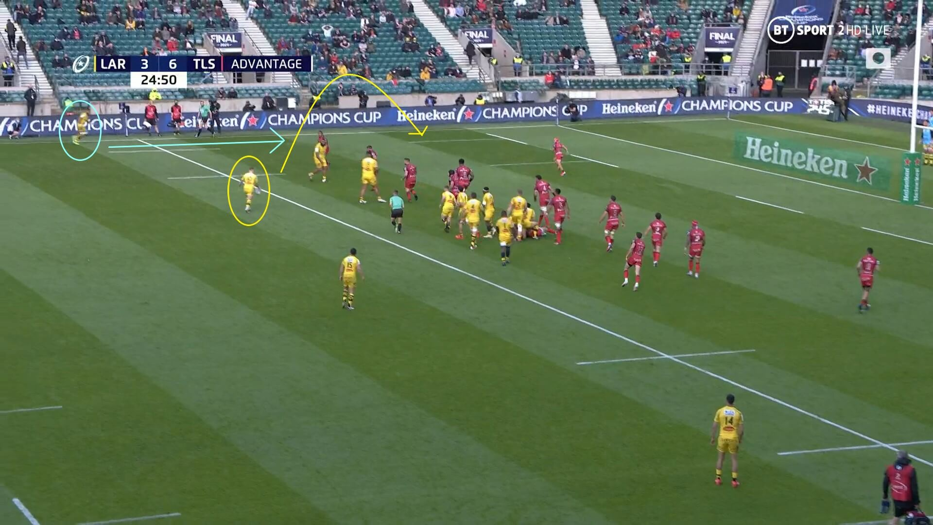 European Rugby Champions Cup 2020/2021: La Rochelle v Toulouse - tactical analysis tactics