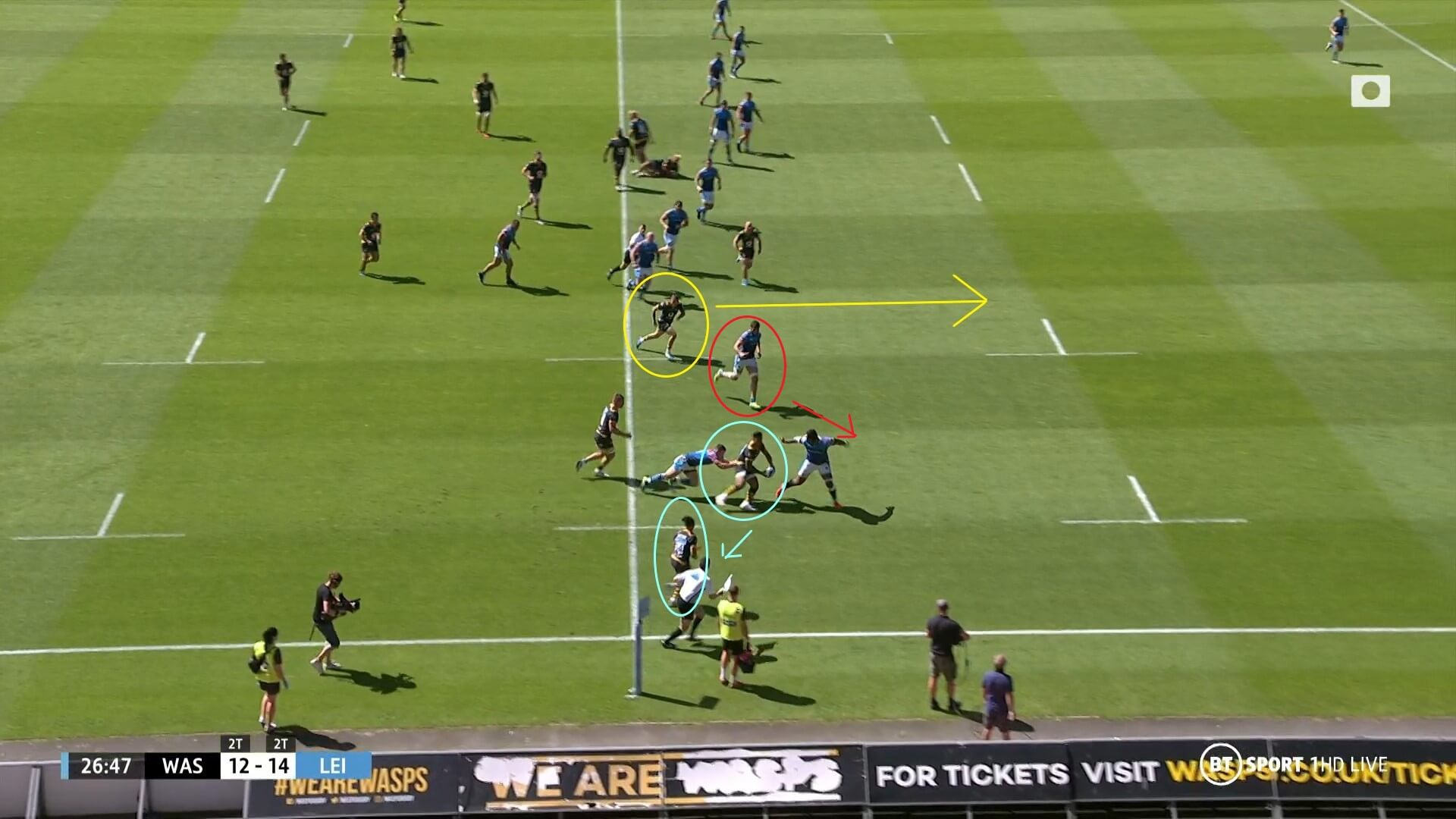 English Premiership 2020/2021: Wasps v Leicester Tigers - tactical analysis tactics